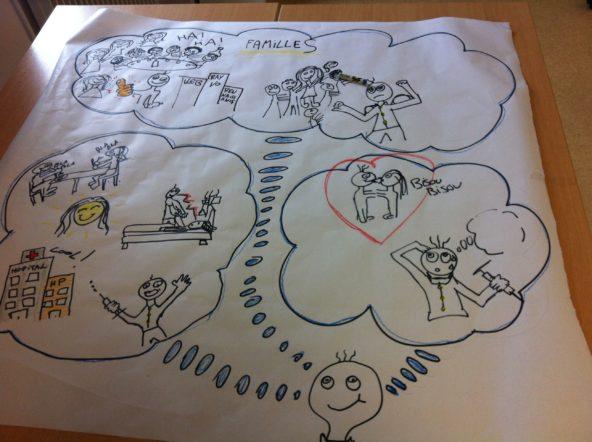 Neurodanse, créativité, IFSI