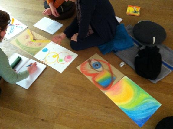 créativité, espace de travail neuronal, formation neurosicences, life art process, égocentré, allocentré